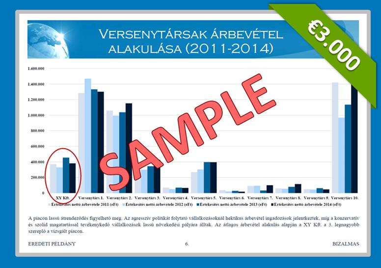 benchmark analysis